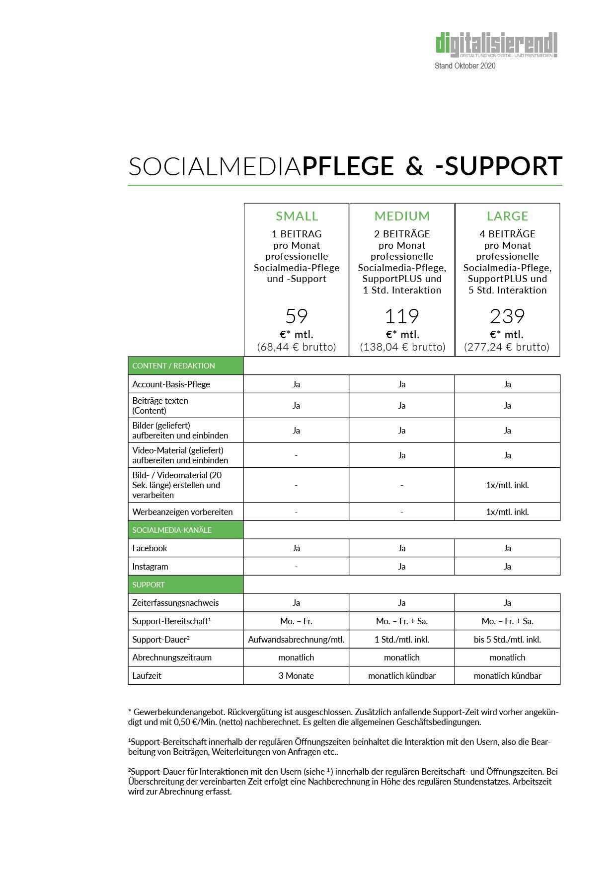 Social Media-Pflege & -Support - Preise und Leistungen 4